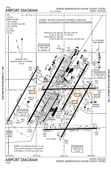 Kdtw Airport Diagram Search For Wiring Diagrams