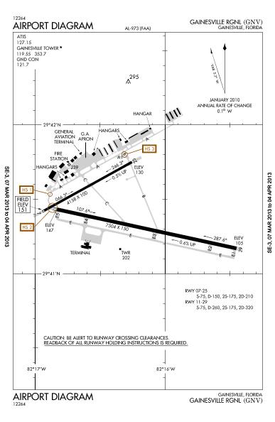 Airport Diagrams | Gainesville Rgnl Airport | Gainesville, Florida ...